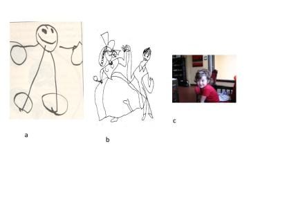 a) Typical tadpole drawing of human, age 3 b) Two people dancing, by Grace, age 3 c) photo of Grace
